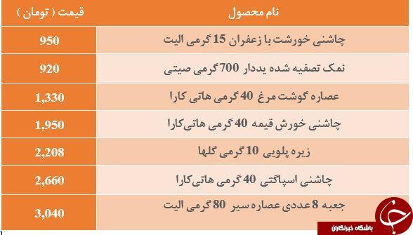 قیمت انواع چاشنی غذا در بازار + جدول
