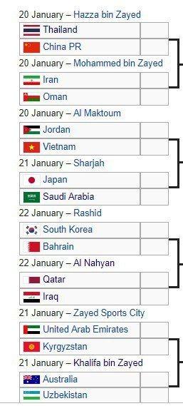 برنامه دیدارهای مرحله یک هشتم نهایی جام ملتهای آسیا