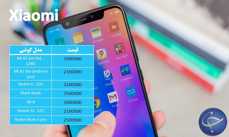 آخرین قیمت تلفن همراه در بازار (بروزرسانی ۲۹ دی) +جدول