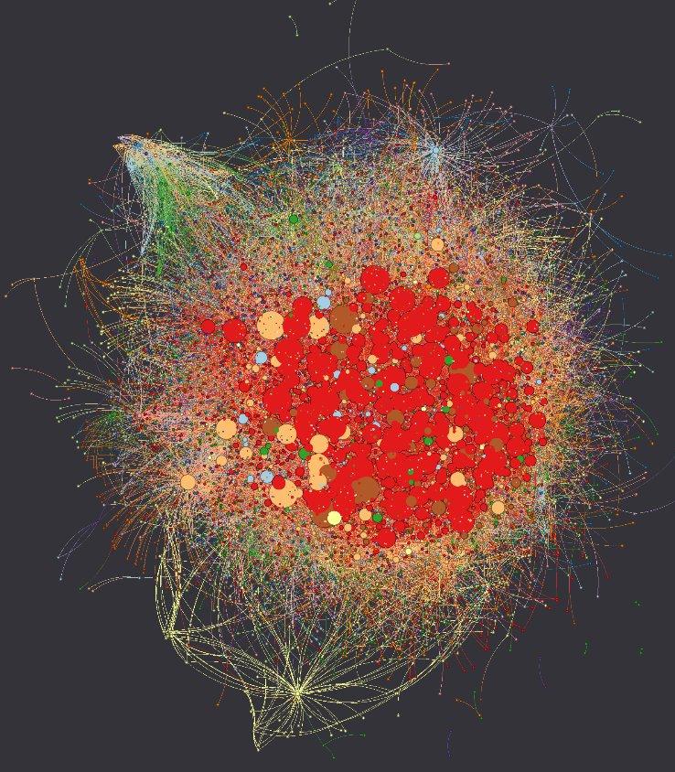 فعالیت «رباتهای برانداز» علیه ایران در توئیتر/ دشمن دست به دامان لشکر مجازی شد+ اسناد