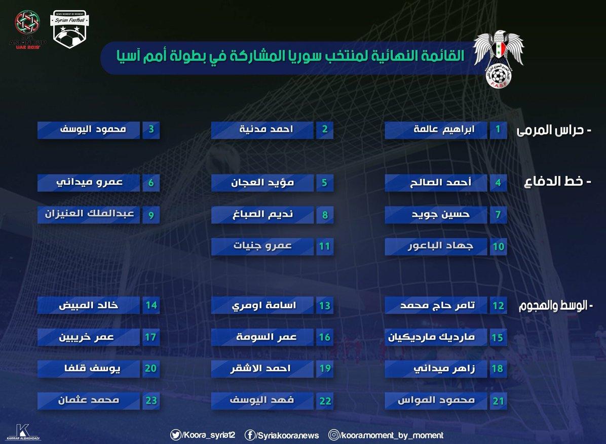 لیست تیم ملی فوتبال سوریه برای جام ملتها مشخص شد + عکس