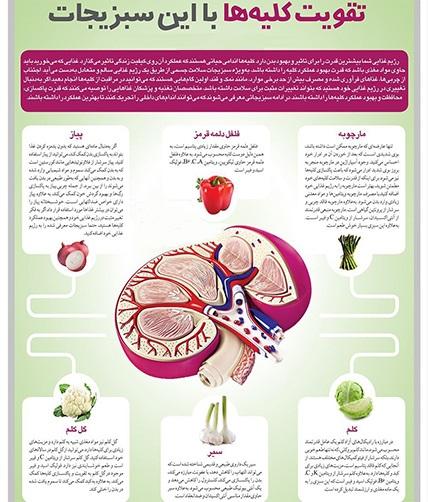 این سبزیجات را بخورید تا کلیههای سالم داشته باشید + اینفوگرافی