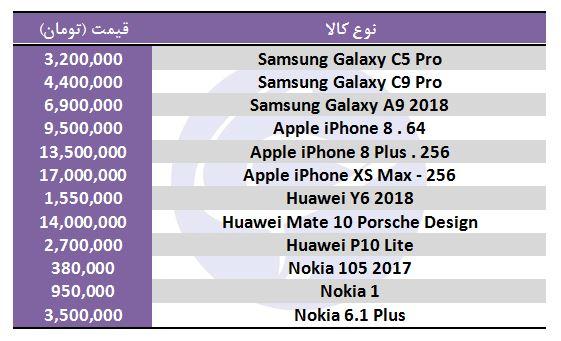 قیمت انواع گوشی همراه با برندهای متفاوت