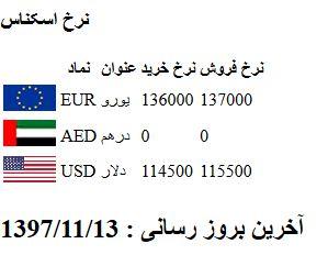 دلار در سراشیبی ارزانی/ بُعد روانی بازار بسیار آرام است