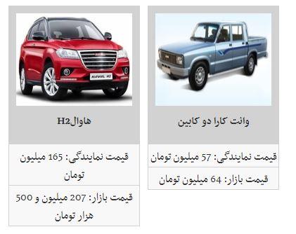 جدیدترین قیمت محصولات بهمن خودرو در بازار