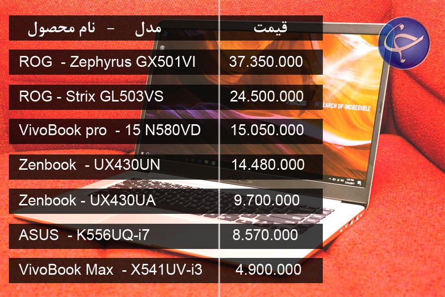 قیمت انواع لپ تاپ در بازار (تاریخ ۱۵ بهمن) +جدول