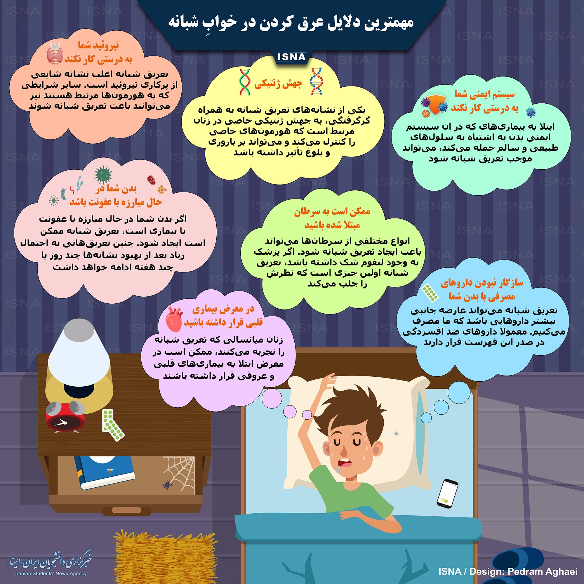 تعریق خواب شبانه نشانه چه بیماری هایی است+ اینفوگرافی