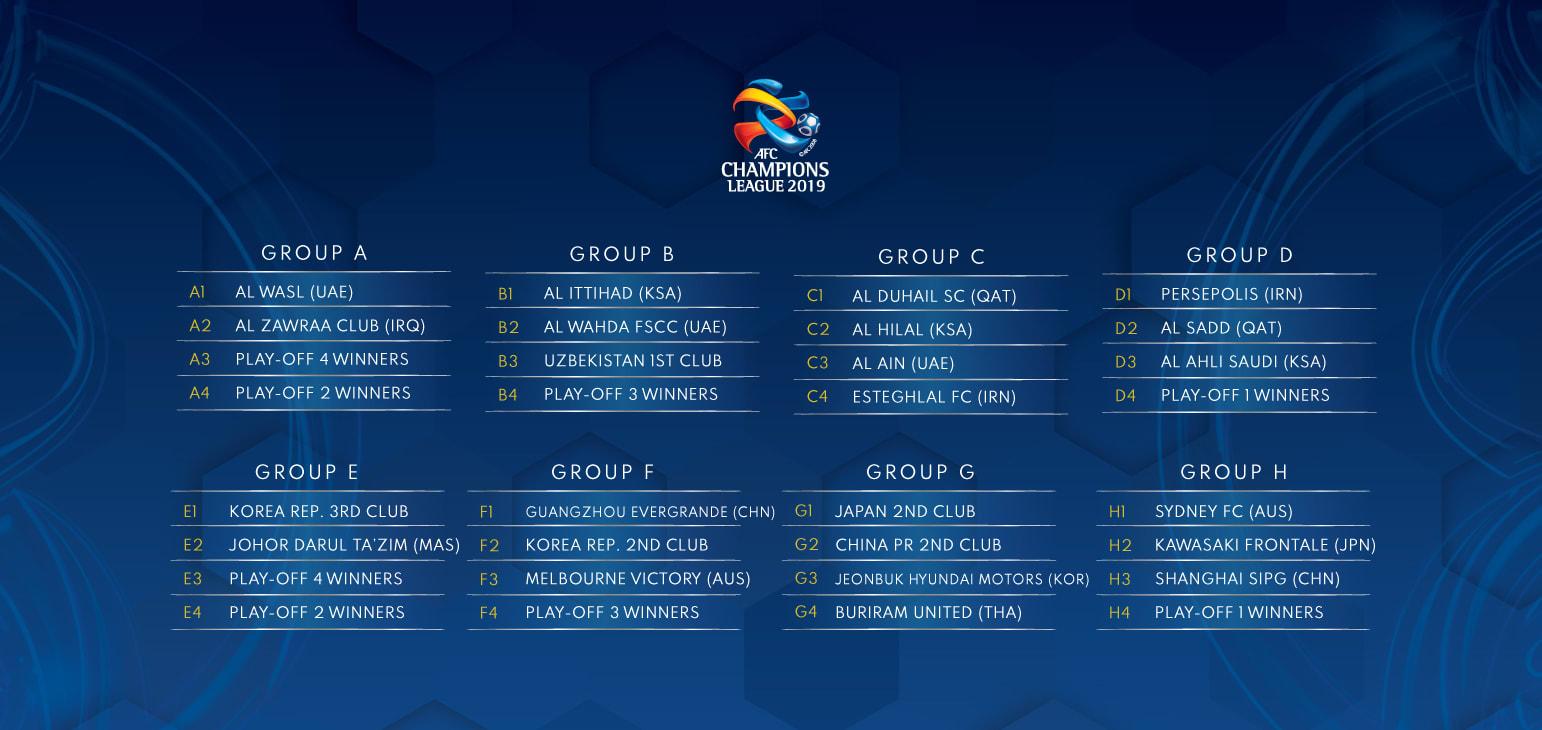 واکنش فیفا به شروع مسابقات لیگ قهرمانان آسیا
