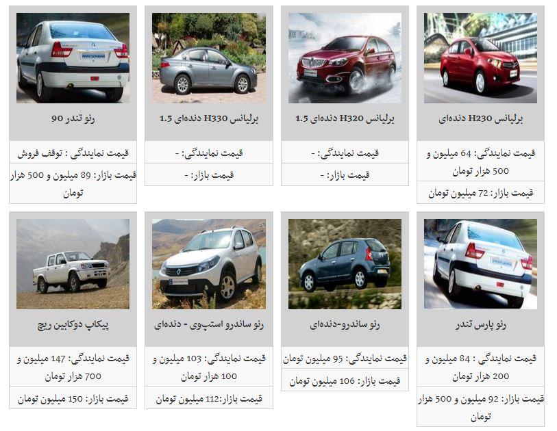 جدیدترین قیمت محصولات پارس خودرو در بازار