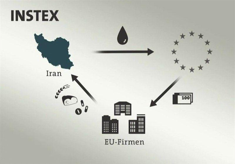 جفت پوچی به نام INSTEX