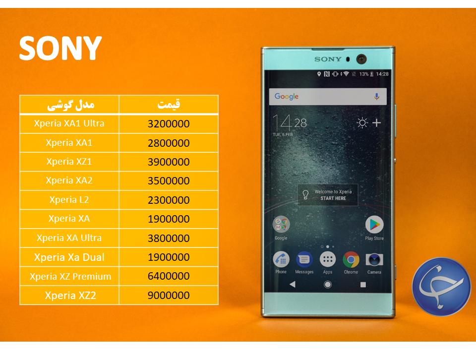 آخرین قیمت تلفن همراه در بازار (بروزرسانی ۲۰ بهمن) +جدول