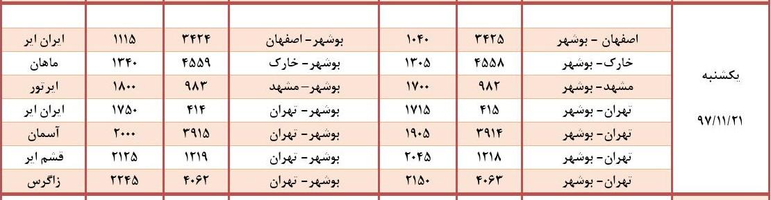 جدول پروازهای امروز و این هفته فرودگاه بوشهر