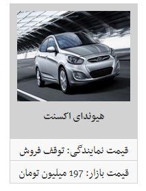 نرخ محصولات کرمان موتور افزایش یافت