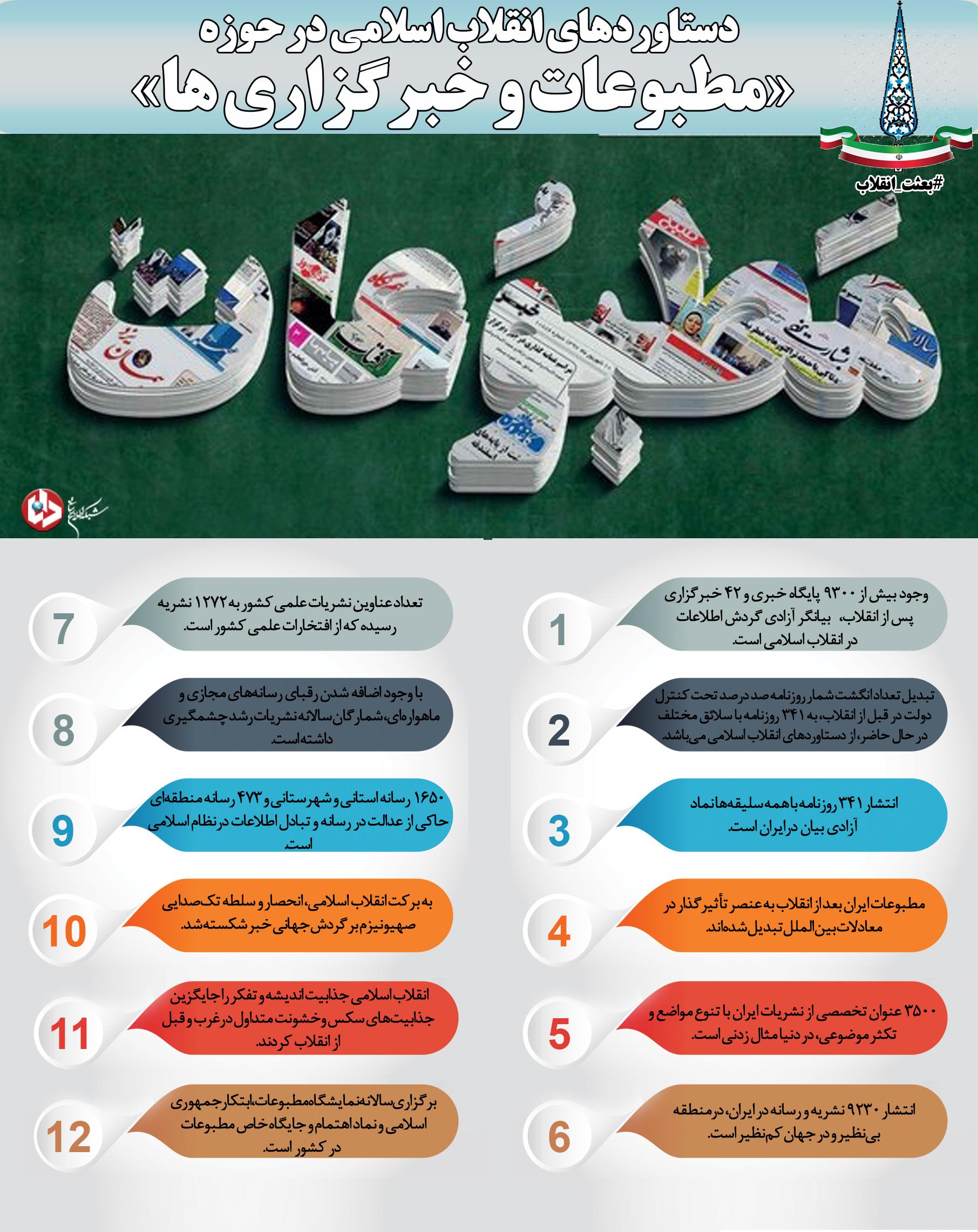 دستاوردهای انقلاب اسلامی در حوزه مطبوعات + اینفوگراف