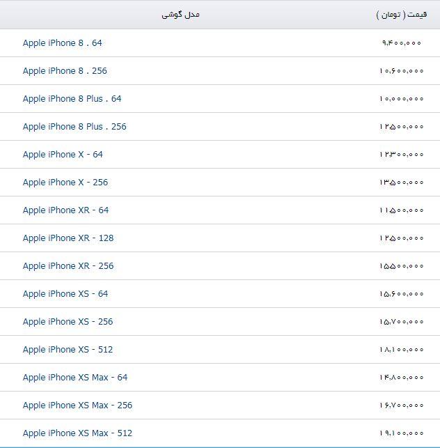 جدیدترین قیمت گوشی اپل در بازار