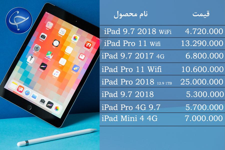 آخرین قیمت انواع تبلت در بازار (تاریخ ۲۲ بهمن) +جدول