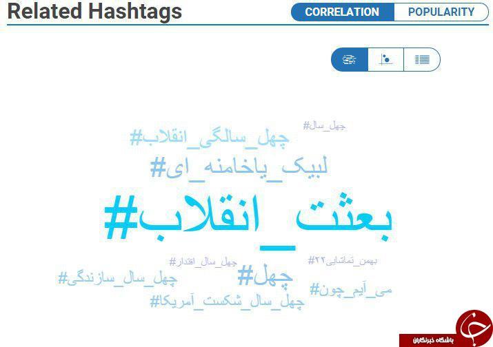 پرکاربردترین هشتگ های توییتر فارسی در این هفته +تصویر