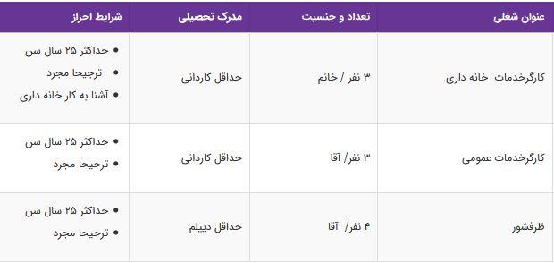 استخدام کارگر خدمات خانه داری در یزد