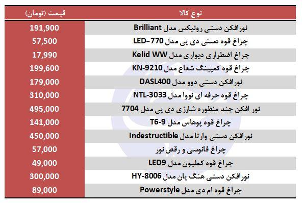 خرید چراغ قوه چقدر هزینه دارد؟