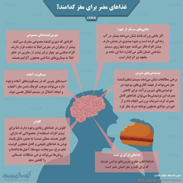 مواد غذایی که تاثیر منفی بر روی کارکرد مغز می گذارند+ اینفوگرافی