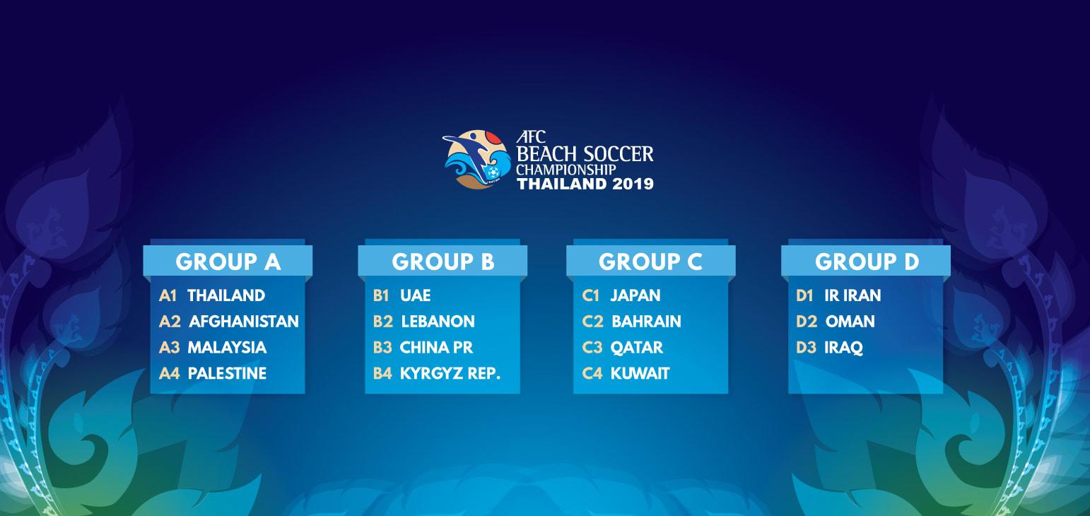 رقابت ۱۵ تیم برای کسب جواز حضور در جام جهانی پاراگوئه
