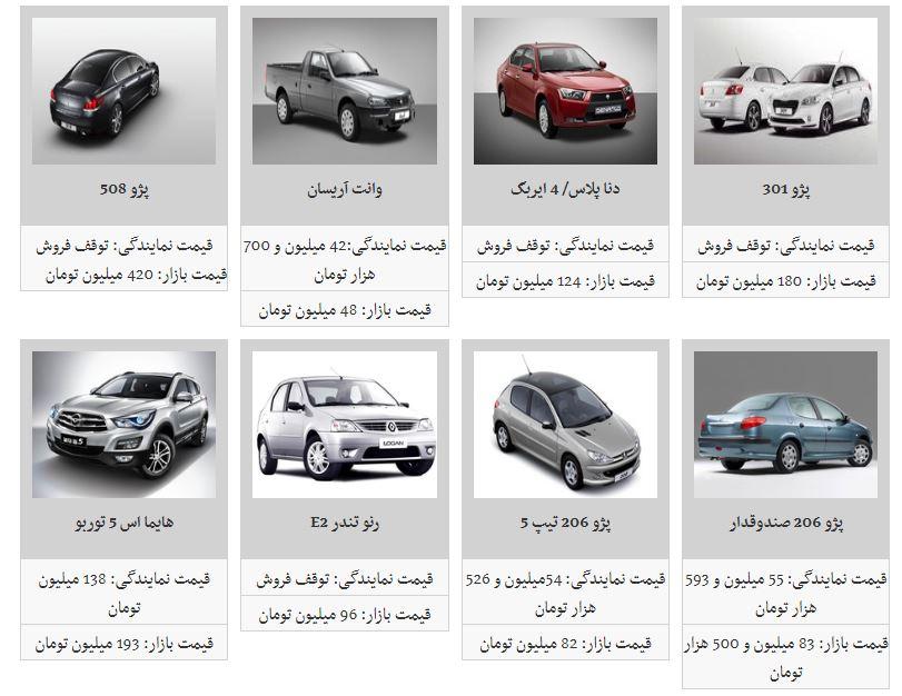 لیست قیمت جدید حاشیه بازار محصولات ایران خودرو (۲۵/بهمن/۹۷)
