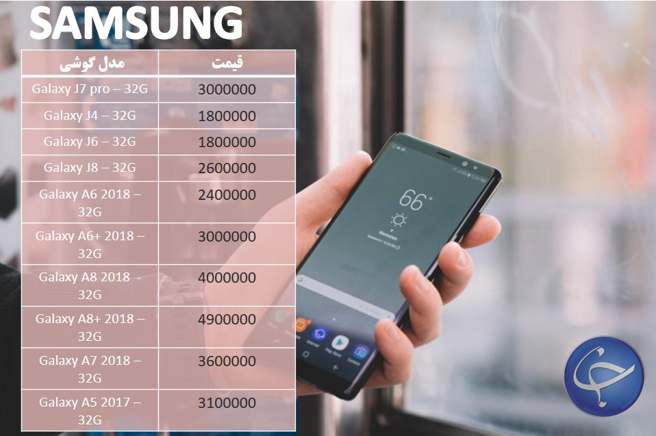 آخرین قیمت تلفن همراه در بازار (بروزرسانی ۲۷ بهمن) +جدول