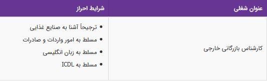 استخدام کارشناس بازرگانی خارجی در شرکت پارس کرون در تهران