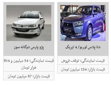 جهش قیمت خودرو های داخلی/پژو پارس اتوماتیک ۱۱۰ میلیون تومان معامله شد + جدول