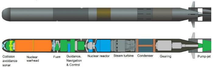 روسیه قدرتمندترین اژدر هستهای خود را آزمایش میکند