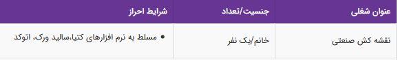 استخدام نقشه کش صنعتی خانم در یک شرکت معتبر در تهران