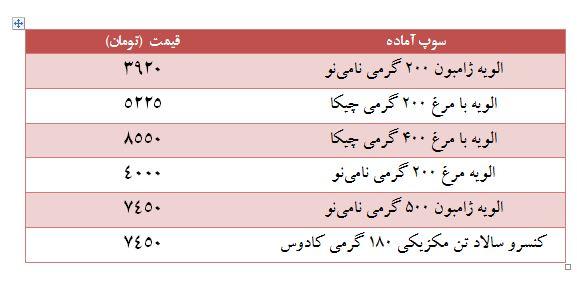 قیمت سالاد الویه + جدول