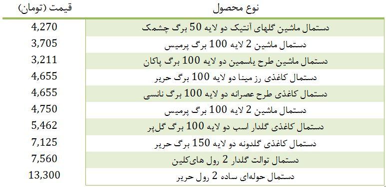 قیمت انواع دستمال کاغذی در بازار