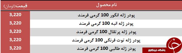 قیمت انواع پودر ژله در بازار + جدول