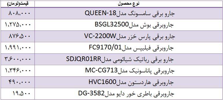 آخرین قیمت جاروبرقی در بازار + جدول