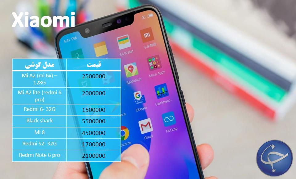 آخرین قیمت تلفن همراه در بازار (بروزرسانی ۶ بهمن) +جدول