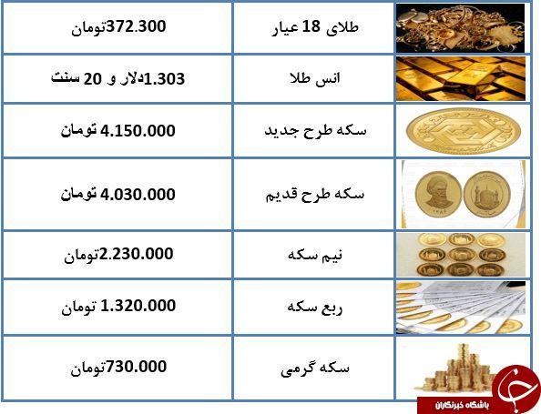 نرخ طلا و سکه در ۷ بهمن ماه ۹۷ + جدول