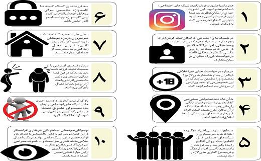 چگونه حضور نوجوانان را در فضای مجازی کنترل کنیم؟ +اینفوگرافی