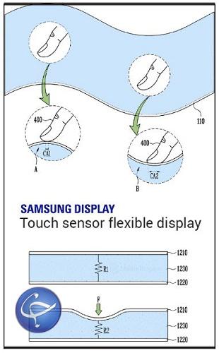 طراحی، مشخصات و قیمت گوشی تاشو سامسونگ +تصاویر و جزئیات