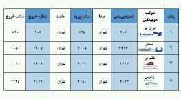 برنامه پروازهای فرودگاه بوشهر