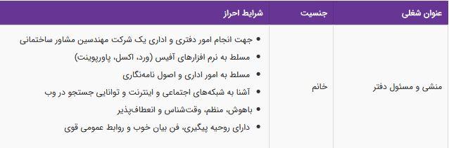 استخدام منشی و مسئول دفتر در هلدینگ سازیران در تهران