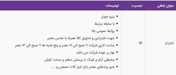 استخدام انباردار آقا در شرکت ای پی ان در تهران