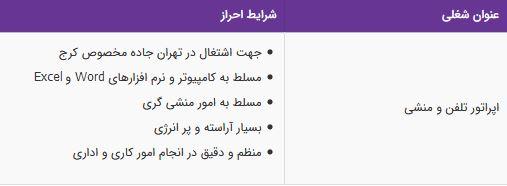 استخدام اپراتور تلفن و منشی در یک شرکت معتبر در تهران
