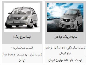 فروش فوری هم مانع افزایش قیمت خودرو نشد/افزایش قیمت محصولات سایپا + جدول