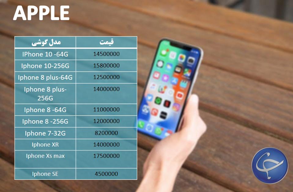 آخرین قیمت تلفن همراه در بازار (بروزرسانی ۱۱ اسفند)  جدول