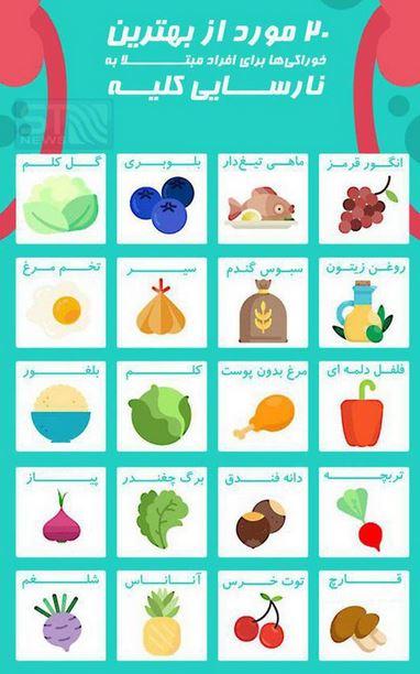 افراد مبتلا به نارسایی کلیه این خوراکیها را مصرف کنند+ اینفوگرافی