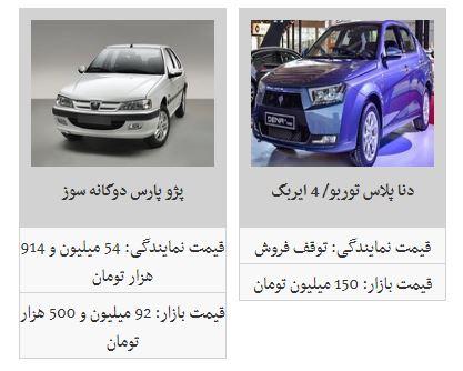 شیب قیمتها در بازار خودرو نزولی شد
