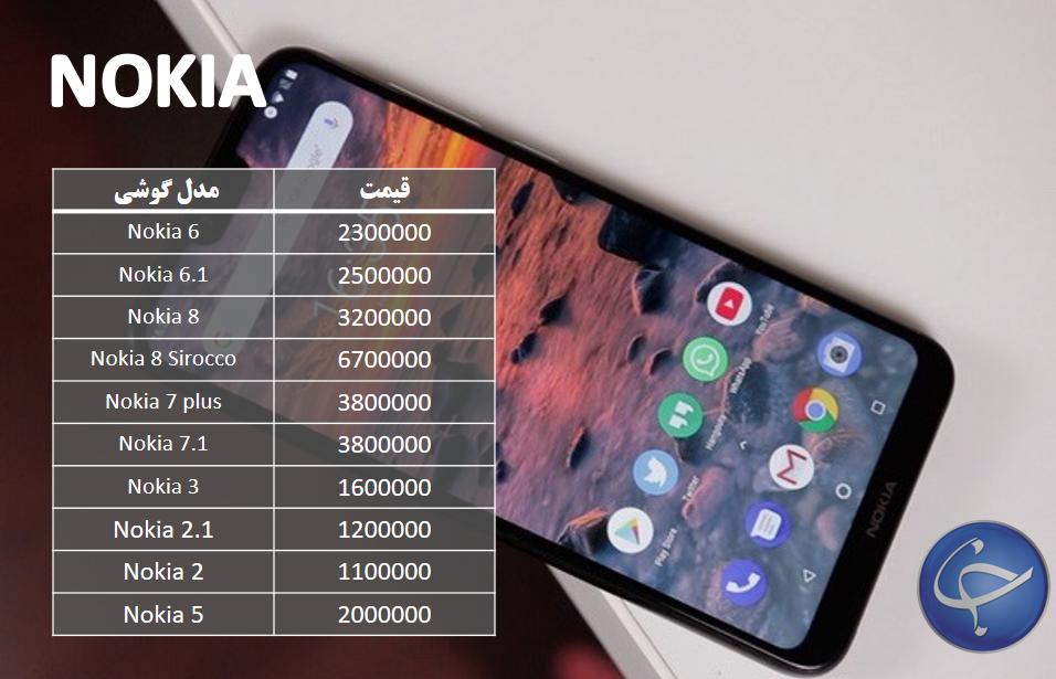 آخرین قیمت تلفن همراه در بازار (بروزرسانی ۱۸ اسفند) +جدول