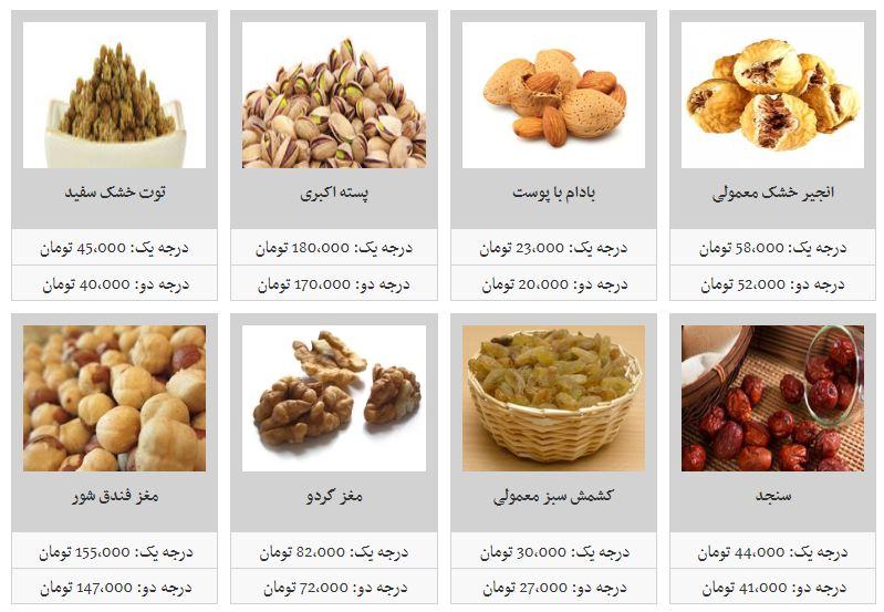 آخرین وضعیت بازار خشکبار در آستانه عید نوروز
