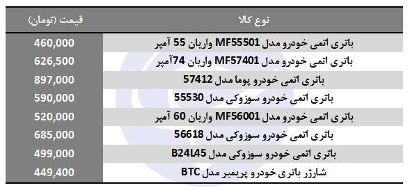 قیمت انواع باتری در بازار + جدول